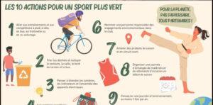 L'ADEME et FAIR PLAY FOR PLANET lancent le #FPFPChallenge et la charte des 10 actions pour un sport plus vert